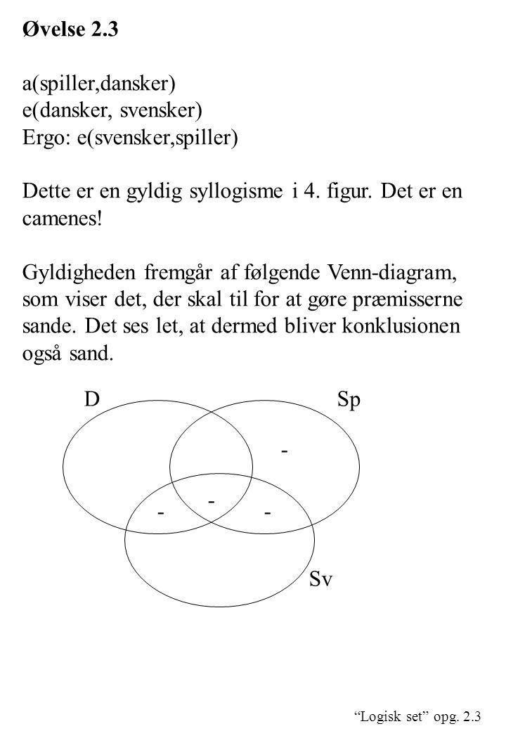 """""""Logisk set"""" opg. 2.3 Øvelse 2.3 a(spiller,dansker) e(dansker, svensker) Ergo: e(svensker,spiller) Dette er en gyldig syllogisme i 4. figur. Det er en"""