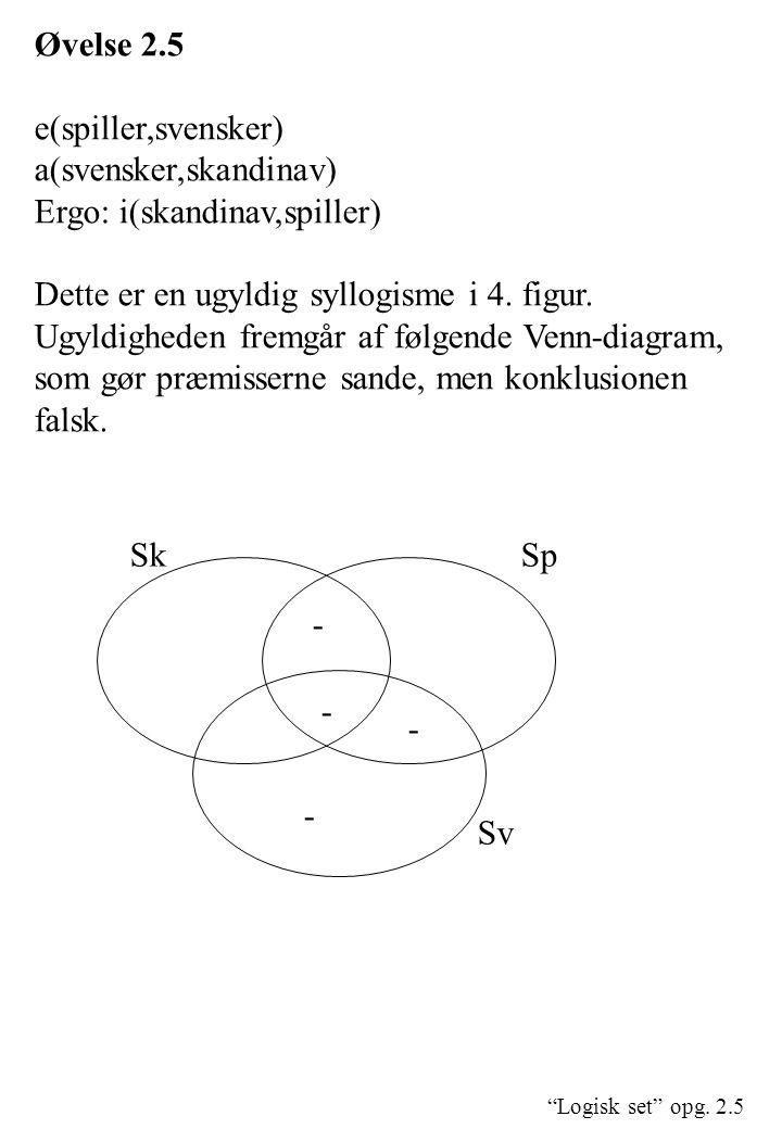"""""""Logisk set"""" opg. 2.5 Øvelse 2.5 e(spiller,svensker) a(svensker,skandinav) Ergo: i(skandinav,spiller) Dette er en ugyldig syllogisme i 4. figur. Ugyld"""