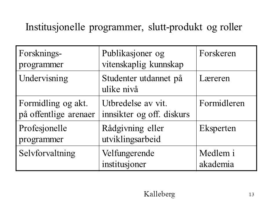 13 Institusjonelle programmer, slutt-produkt og roller Forsknings- programmer Publikasjoner og vitenskaplig kunnskap Forskeren UndervisningStudenter utdannet på ulike nivå Læreren Formidling og akt.