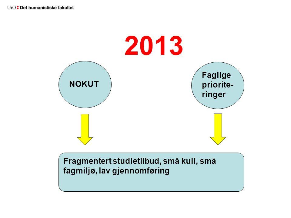2013 NOKUT Faglige priorite- ringer Fragmentert studietilbud, små kull, små fagmiljø, lav gjennomføring