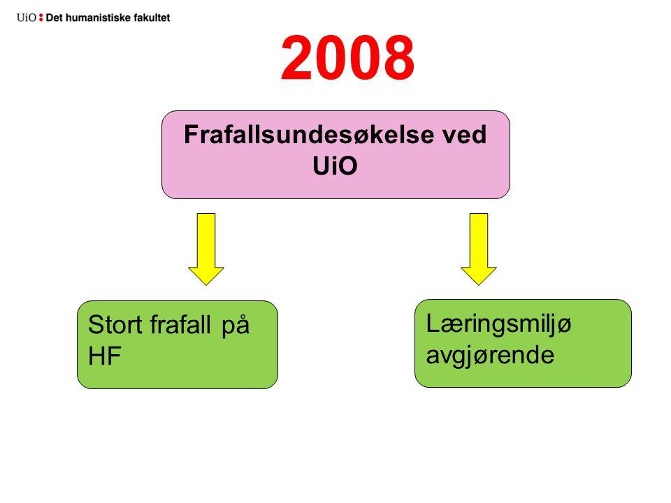 2008 Frafallsundesøkelse ved UiO Stort frafall på HF Læringsmiljø avgjørende