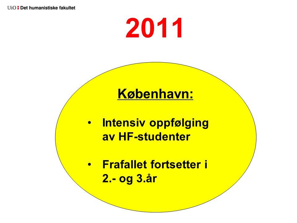 2011 København: Intensiv oppfølging av HF-studenter Frafallet fortsetter i 2.- og 3.år