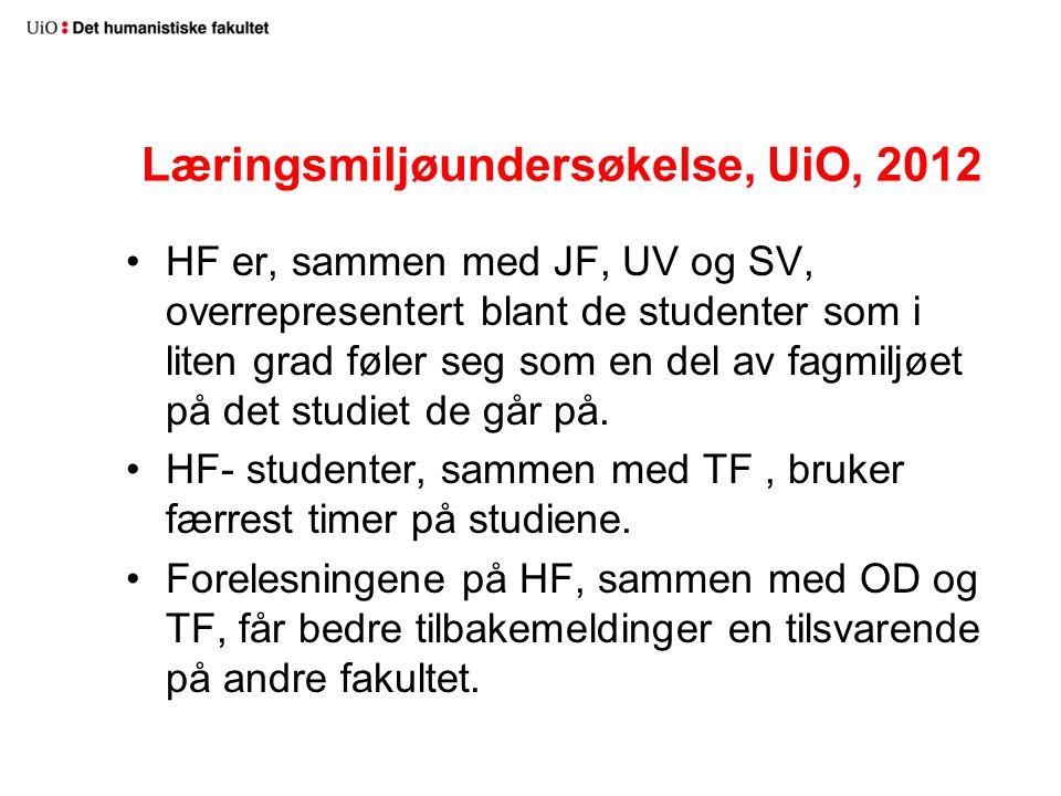 Læringsmiljøundersøkelse, UiO, 2012 HF er, sammen med JF, UV og SV, overrepresentert blant de studenter som i liten grad føler seg som en del av fagmi