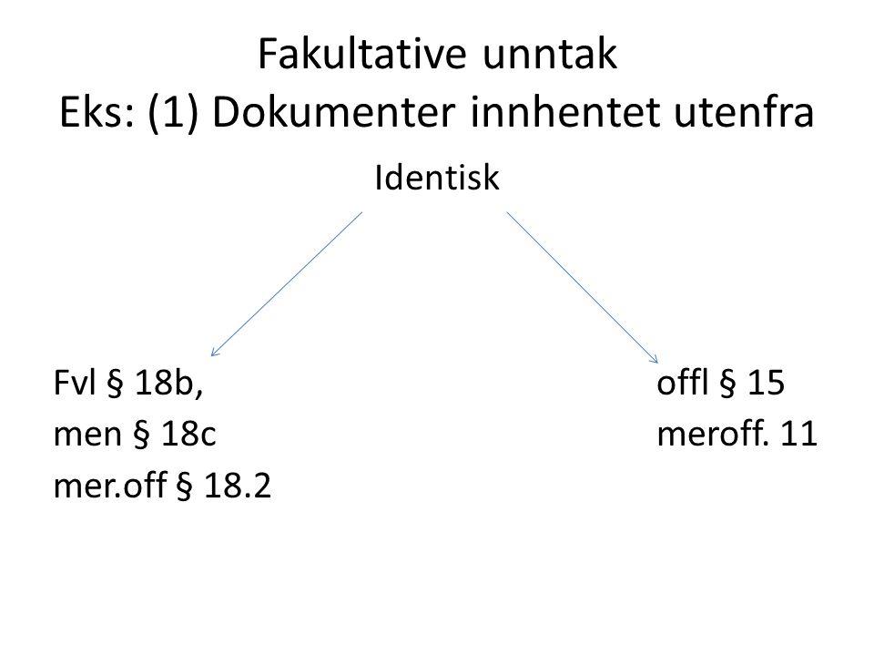 Fakultative unntak Eks: (1) Dokumenter innhentet utenfra Identisk Fvl § 18b, offl § 15 men § 18c meroff. 11 mer.off § 18.2