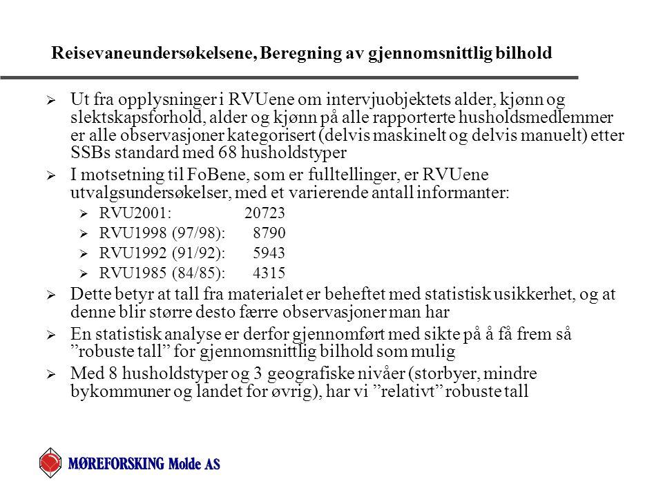 Reisevaneundersøkelsene, Beregning av gjennomsnittlig bilhold  Ut fra opplysninger i RVUene om intervjuobjektets alder, kjønn og slektskapsforhold, a