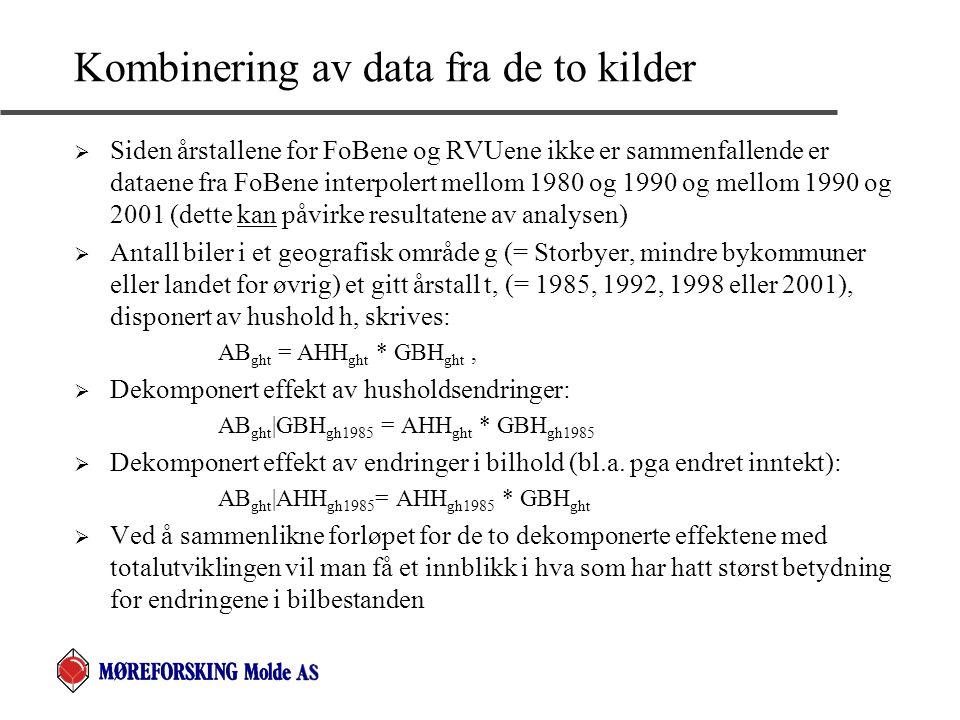 Kombinering av data fra de to kilder  Siden årstallene for FoBene og RVUene ikke er sammenfallende er dataene fra FoBene interpolert mellom 1980 og 1