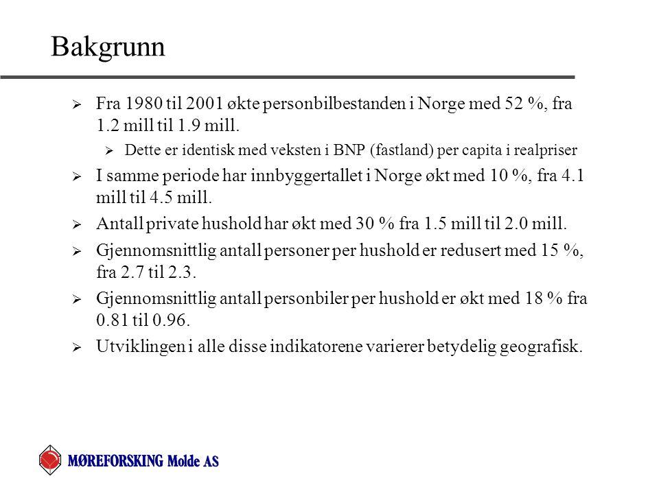 Bakgrunn  Fra 1980 til 2001 økte personbilbestanden i Norge med 52 %, fra 1.2 mill til 1.9 mill.  Dette er identisk med veksten i BNP (fastland) per