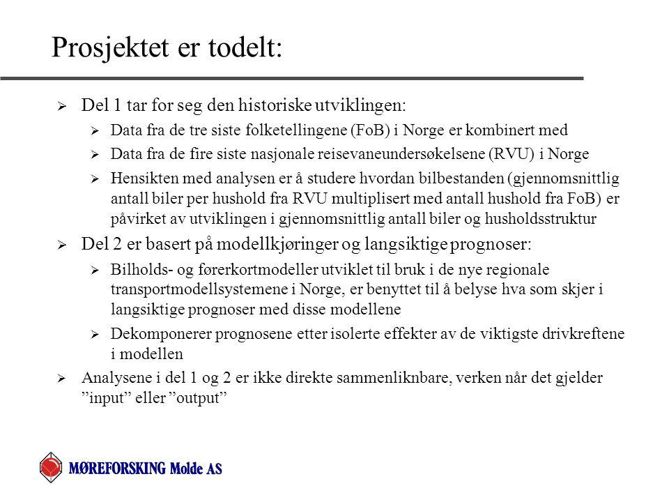 Prosjektet er todelt:  Del 1 tar for seg den historiske utviklingen:  Data fra de tre siste folketellingene (FoB) i Norge er kombinert med  Data fr