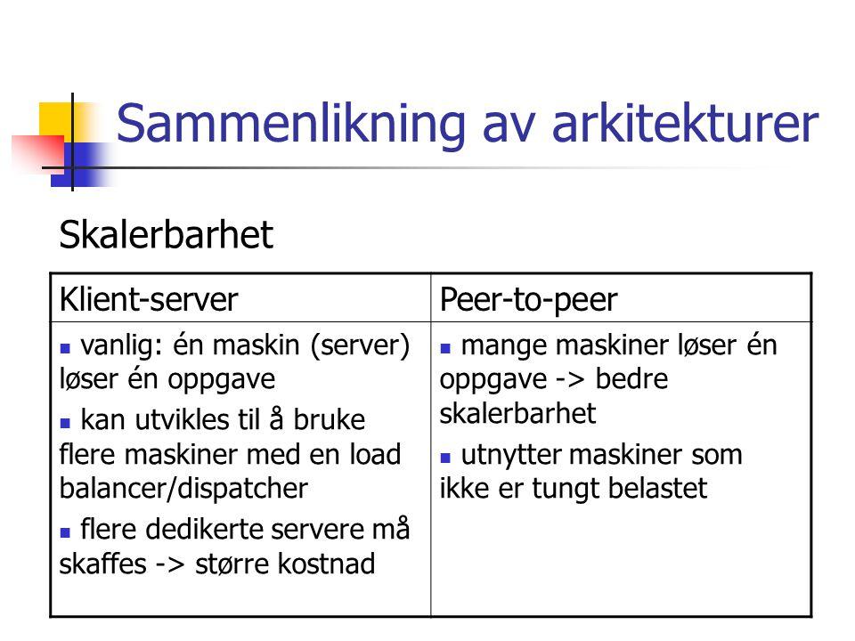 Sammenlikning av arkitekturer Klient-serverPeer-to-peer vanlig: én maskin (server) løser én oppgave kan utvikles til å bruke flere maskiner med en load balancer/dispatcher flere dedikerte servere må skaffes -> større kostnad mange maskiner løser én oppgave -> bedre skalerbarhet utnytter maskiner som ikke er tungt belastet Skalerbarhet