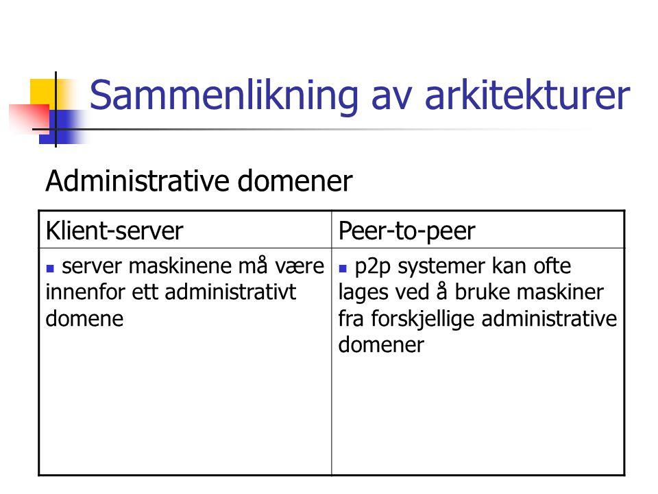 Sammenlikning av arkitekturer Klient-serverPeer-to-peer server maskinene må være innenfor ett administrativt domene p2p systemer kan ofte lages ved å bruke maskiner fra forskjellige administrative domener Administrative domener