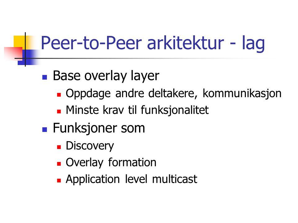 Peer-to-Peer arkitektur - lag Base overlay layer Oppdage andre deltakere, kommunikasjon Minste krav til funksjonalitet Funksjoner som Discovery Overlay formation Application level multicast
