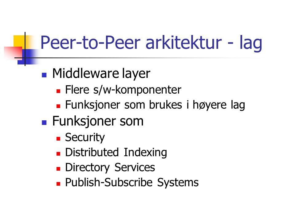 Peer-to-Peer arkitektur - lag Middleware layer Flere s/w-komponenter Funksjoner som brukes i høyere lag Funksjoner som Security Distributed Indexing Directory Services Publish-Subscribe Systems