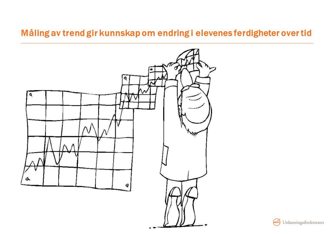 Måling av trend gir kunnskap om endring i elevenes ferdigheter over tid