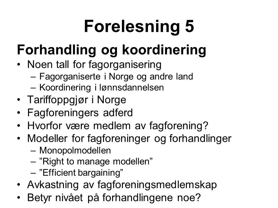Forelesning 5 Forhandling og koordinering Noen tall for fagorganisering –Fagorganiserte i Norge og andre land –Koordinering i lønnsdannelsen Tariffopp