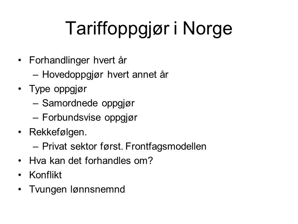 Tariffoppgjør i Norge Forhandlinger hvert år –Hovedoppgjør hvert annet år Type oppgjør –Samordnede oppgjør –Forbundsvise oppgjør Rekkefølgen. –Privat