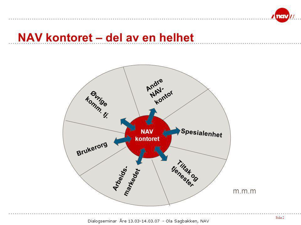 Dialogseminar Åre 13.03-14.03.07 - Ola Sagbakken, NAV Side 2 Tiltak og tjenester Arbeids- markedet Brukerorg Øvrige komm.