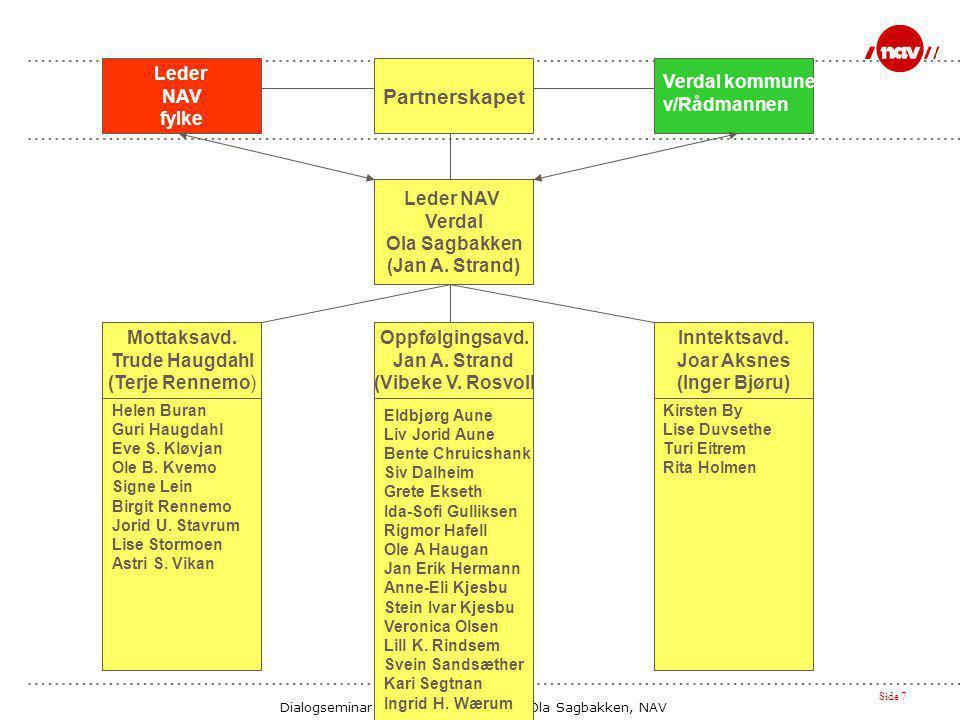 Dialogseminar Åre 13.03-14.03.07 - Ola Sagbakken, NAV Side 7 Leder NAV fylke Inntektsavd.