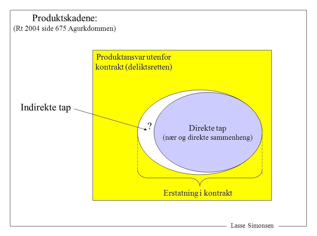 Lasse Simonsen Direkte tap (nær og direkte sammenheng) Produktansvar utenfor kontrakt (deliktsretten) Erstatning i kontrakt Indirekte tap ? Produktska