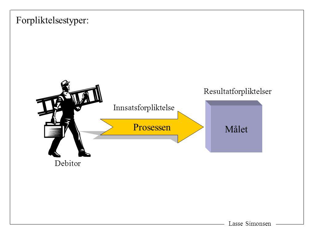 Lasse Simonsen Målet Prosessen Debitor Resultatforpliktelser Innsatsforpliktelse Forpliktelsestyper:
