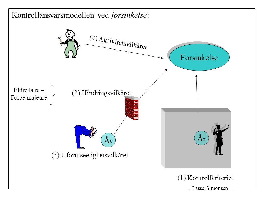 Lasse Simonsen Forsinkelse Kontrollansvarsmodellen ved forsinkelse: ÅxÅx (1) Kontrollkriteriet ÅyÅy (2) Hindringsvilkåret (3) Uforutseelighetsvilkåret