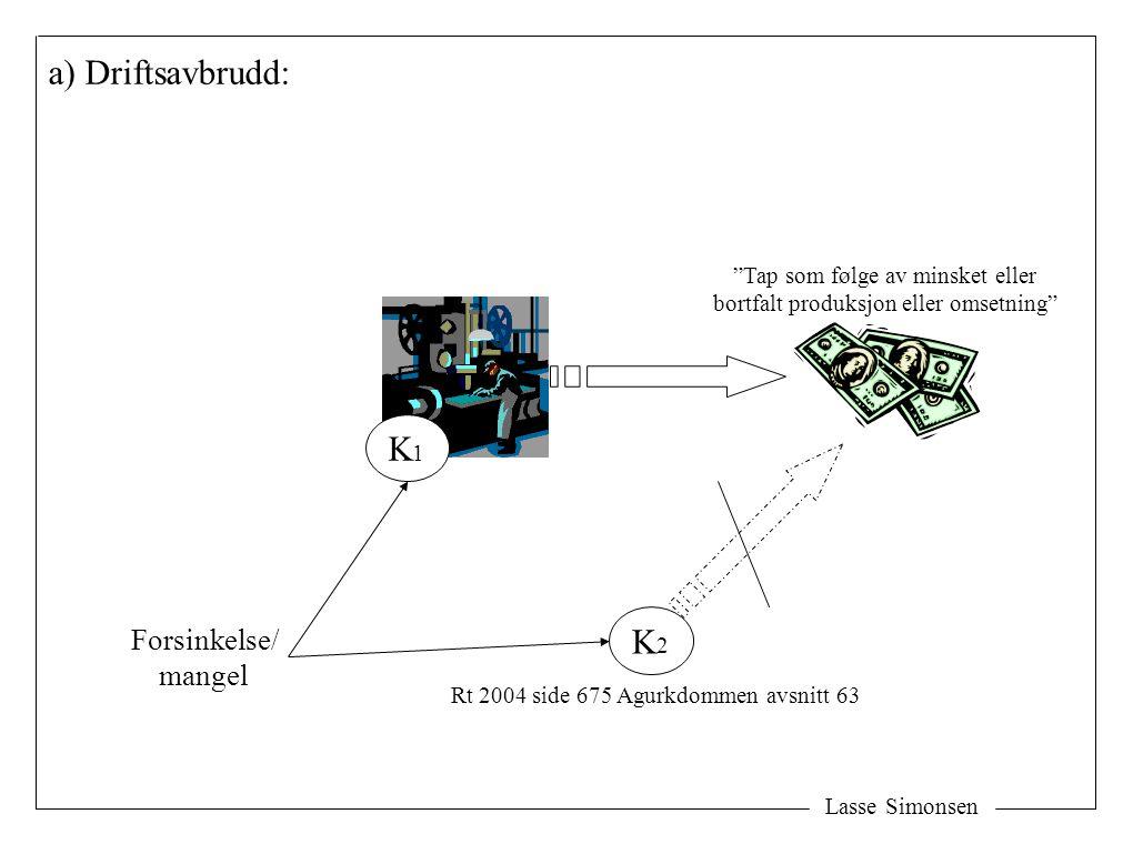 """Lasse Simonsen a) Driftsavbrudd: K1K1 Forsinkelse/ mangel """"Tap som følge av minsket eller bortfalt produksjon eller omsetning"""" K2K2 Rt 2004 side 675 A"""