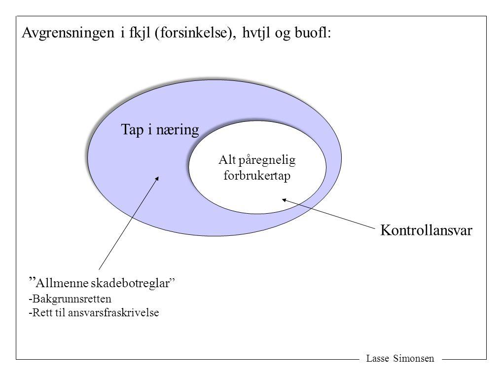Lasse Simonsen Alt påregnelig forbrukertap Alt påregnelig forbrukertap Tap i næring Avgrensningen i fkjl (forsinkelse), hvtjl og buofl: Allmenne skadebotreglar -Bakgrunnsretten -Rett til ansvarsfraskrivelse Kontrollansvar