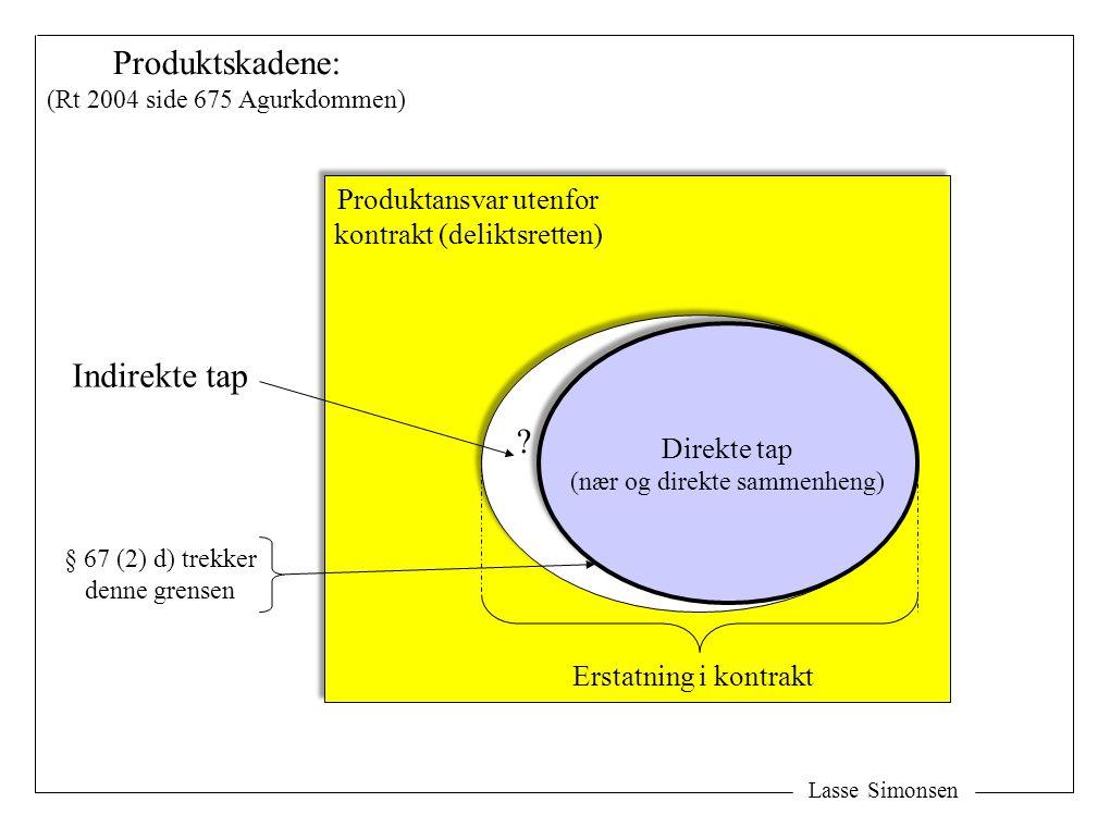 Lasse Simonsen Direkte tap (nær og direkte sammenheng) Direkte tap (nær og direkte sammenheng) Produktansvar utenfor kontrakt (deliktsretten) Erstatning i kontrakt Indirekte tap .