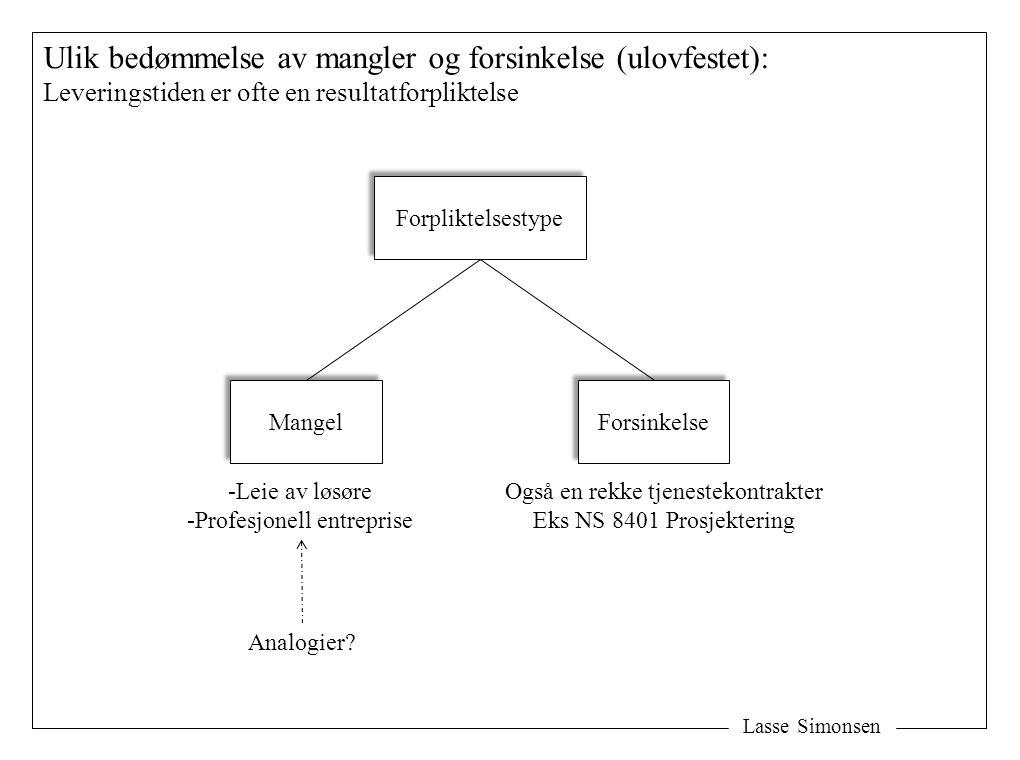 Lasse Simonsen Ulik bedømmelse av mangler og forsinkelse (ulovfestet): Leveringstiden er ofte en resultatforpliktelse Forpliktelsestype Mangel -Leie a