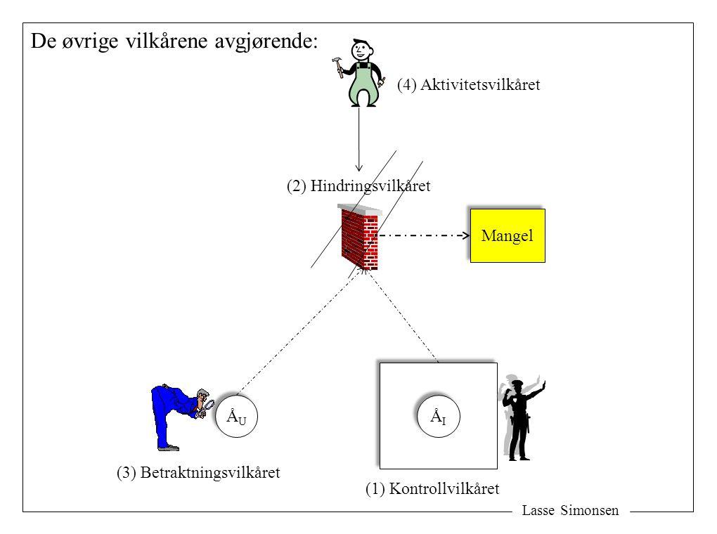 Lasse Simonsen De øvrige vilkårene avgjørende: (2) Hindringsvilkåret ÅUÅU ÅUÅU ÅIÅI ÅIÅI (1) Kontrollvilkåret (3) Betraktningsvilkåret (4) Aktivitetsv