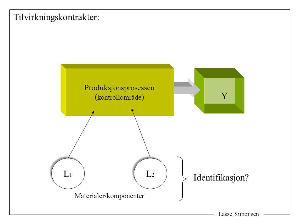 Lasse Simonsen Y Tilvirkningskontrakter: L1L1 L1L1 L2L2 L2L2 Materialer/komponenter Identifikasjon? Produksjonsprosessen ( kontrollområde )