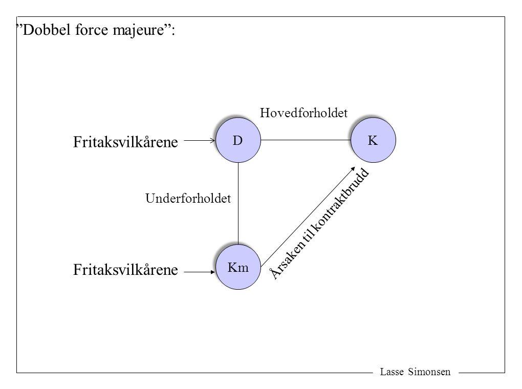 """Lasse Simonsen D D K K Km Årsaken til kontraktbrudd Hovedforholdet Fritaksvilkårene """"Dobbel force majeure"""": Underforholdet"""