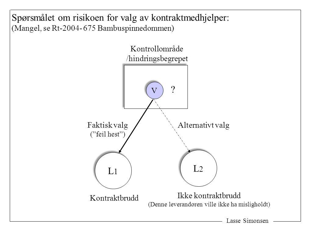 "Lasse Simonsen Kontrollområde /hindringsbegrepet L1L1 L1L1 L2L2 L2L2 V V ? Kontraktbrudd Faktisk valg (""feil hest"") Alternativt valg Ikke kontraktbrud"