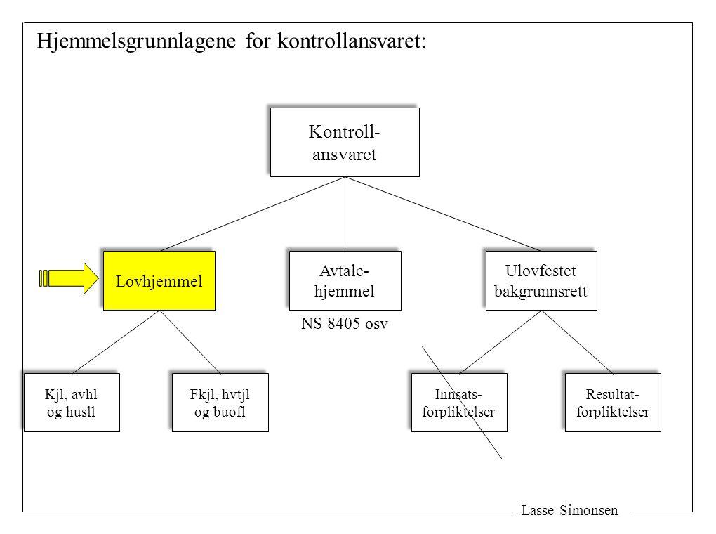 Lasse Simonsen Hjemmelsgrunnlagene for kontrollansvaret: Kontroll- ansvaret Kontroll- ansvaret Lovhjemmel Avtale- hjemmel Avtale- hjemmel Ulovfestet b
