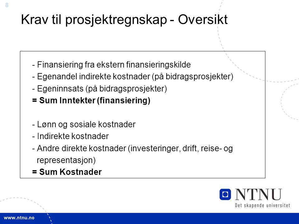 88 - Finansiering fra ekstern finansieringskilde - Egenandel indirekte kostnader (på bidragsprosjekter) - Egeninnsats (på bidragsprosjekter) = Sum Inn