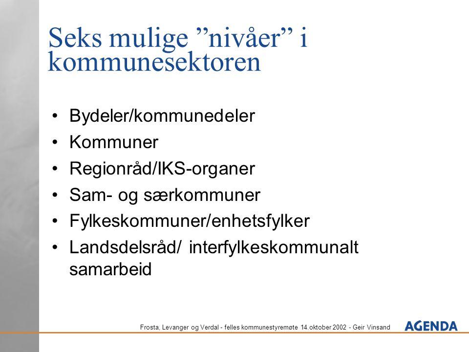 Frosta, Levanger og Verdal - felles kommunestyremøte 14.oktober 2002 - Geir Vinsand Seks mulige nivåer i kommunesektoren Bydeler/kommunedeler Kommuner Regionråd/IKS-organer Sam- og særkommuner Fylkeskommuner/enhetsfylker Landsdelsråd/ interfylkeskommunalt samarbeid