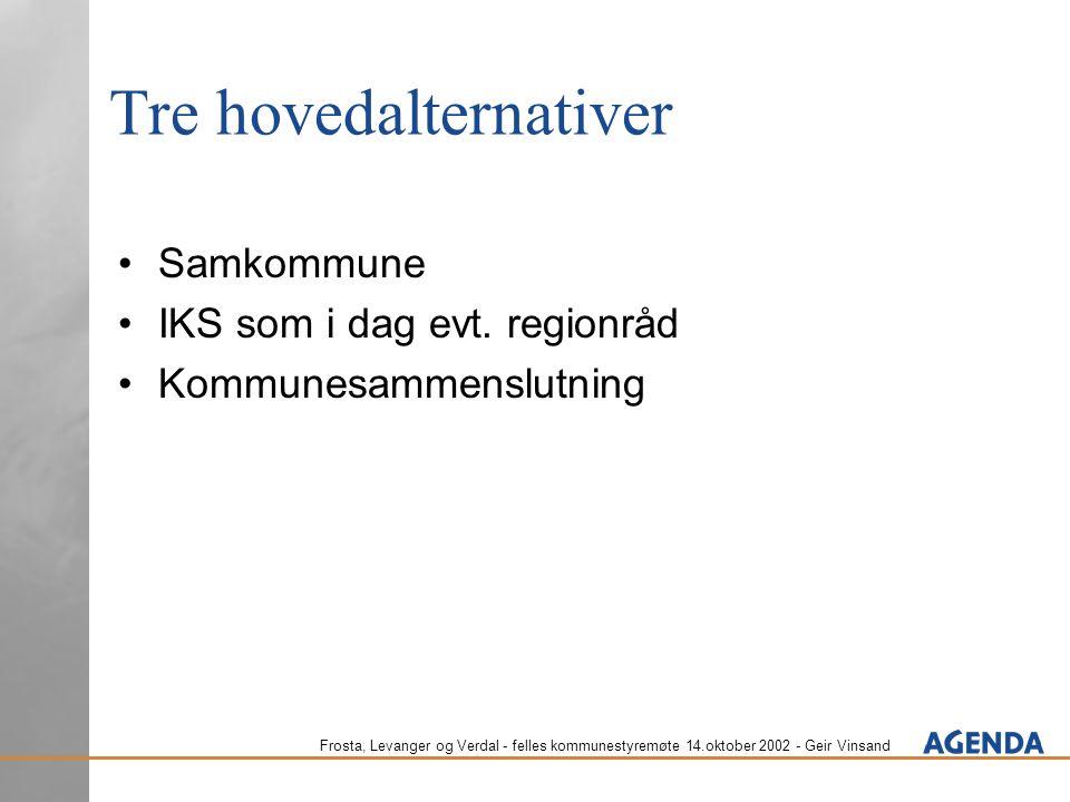 Frosta, Levanger og Verdal - felles kommunestyremøte 14.oktober 2002 - Geir Vinsand Tre hovedalternativer Samkommune IKS som i dag evt. regionråd Komm