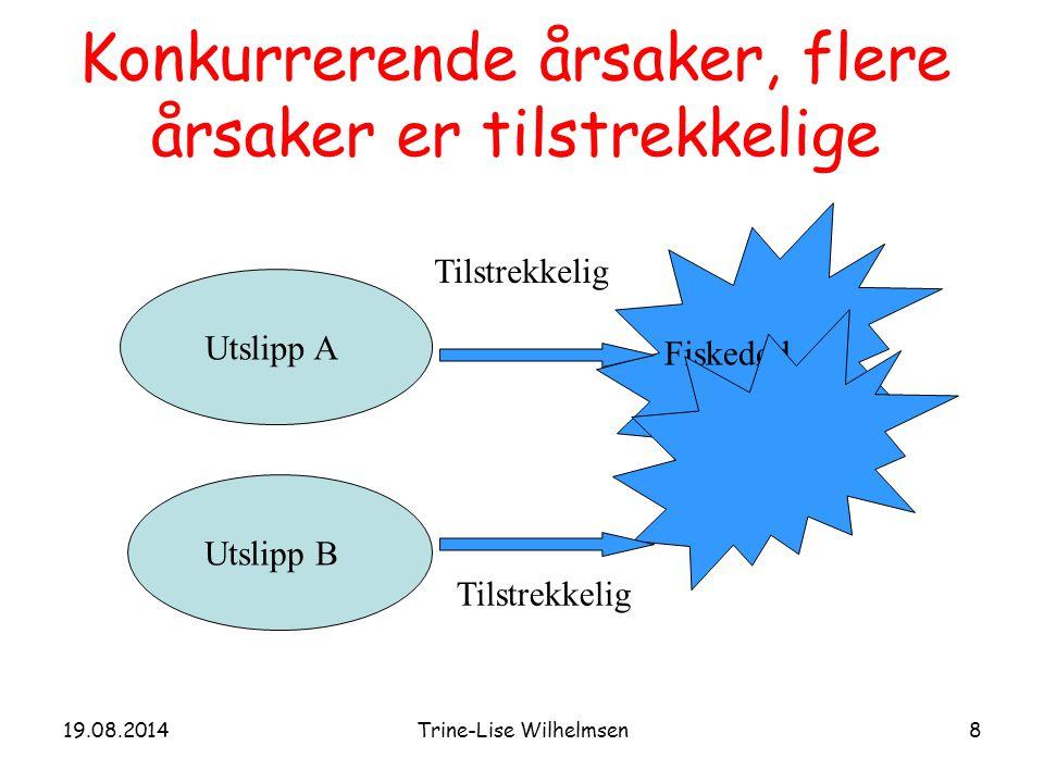 19.08.2014Trine-Lise Wilhelmsen49 Fiskebåt kolliderer med not Rt 1939.736 Eystein Tap av fangst i not 1360 hektoliter fisk