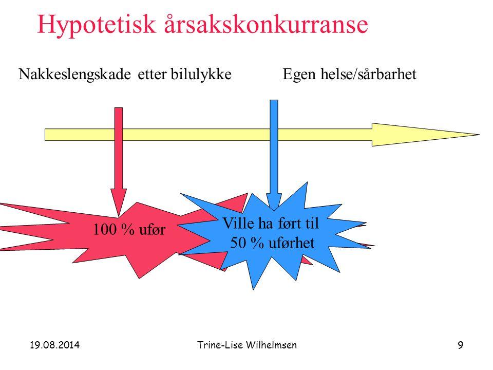 19.08.2014Trine-Lise Wilhelmsen20 Rt 1992.64 P-pille II Hjerneslag Tobakk(/alkohol) P-pille Infeksjon?