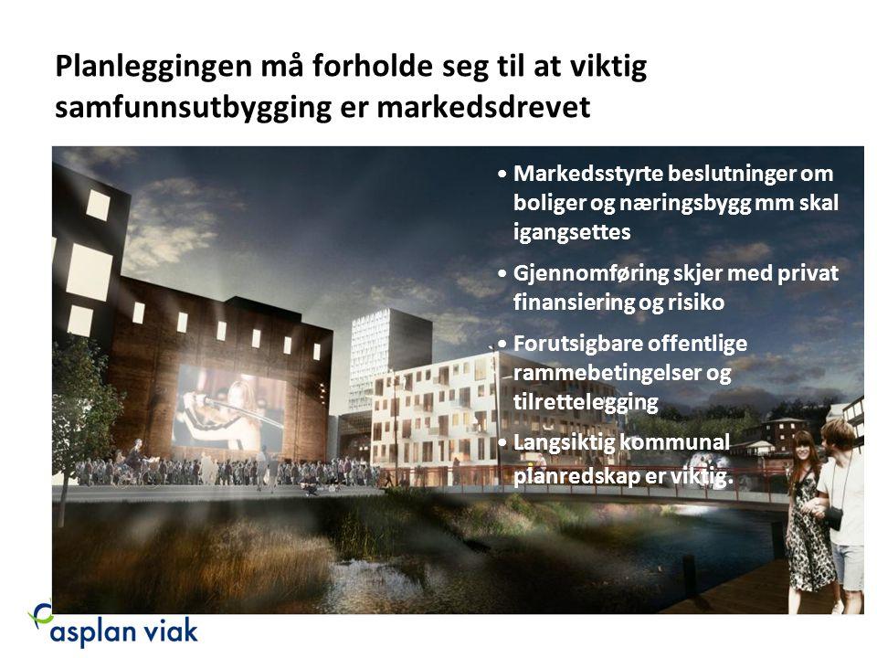 Planleggingen må forholde seg til at viktig samfunnsutbygging er markedsdrevet Markedsstyrte beslutninger om boliger og næringsbygg mm skal igangsette