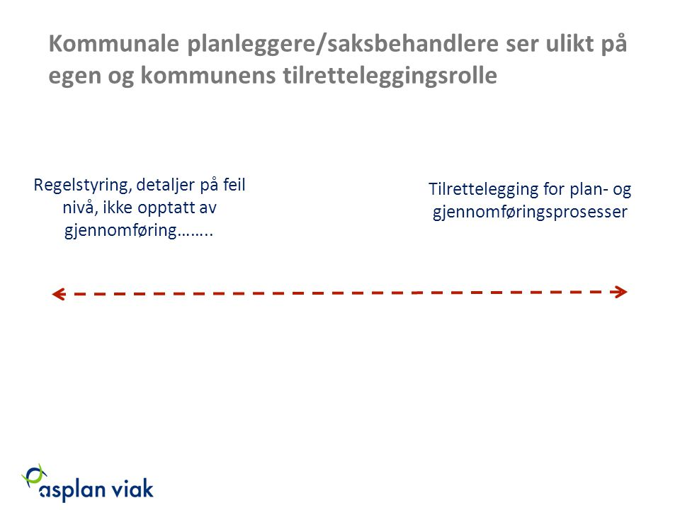 Kommunale planleggere/saksbehandlere ser ulikt på egen og kommunens tilretteleggingsrolle Tilrettelegging for plan- og gjennomføringsprosesser Regelstyring, detaljer på feil nivå, ikke opptatt av gjennomføring……..