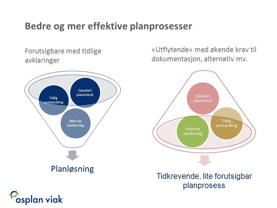 Bedre og mer effektive planprosesser Forutsigbare med tidlige avklaringer Planløsning Utforme planforslag Tidlig samhandling Oppstart planarbeid «Utfl