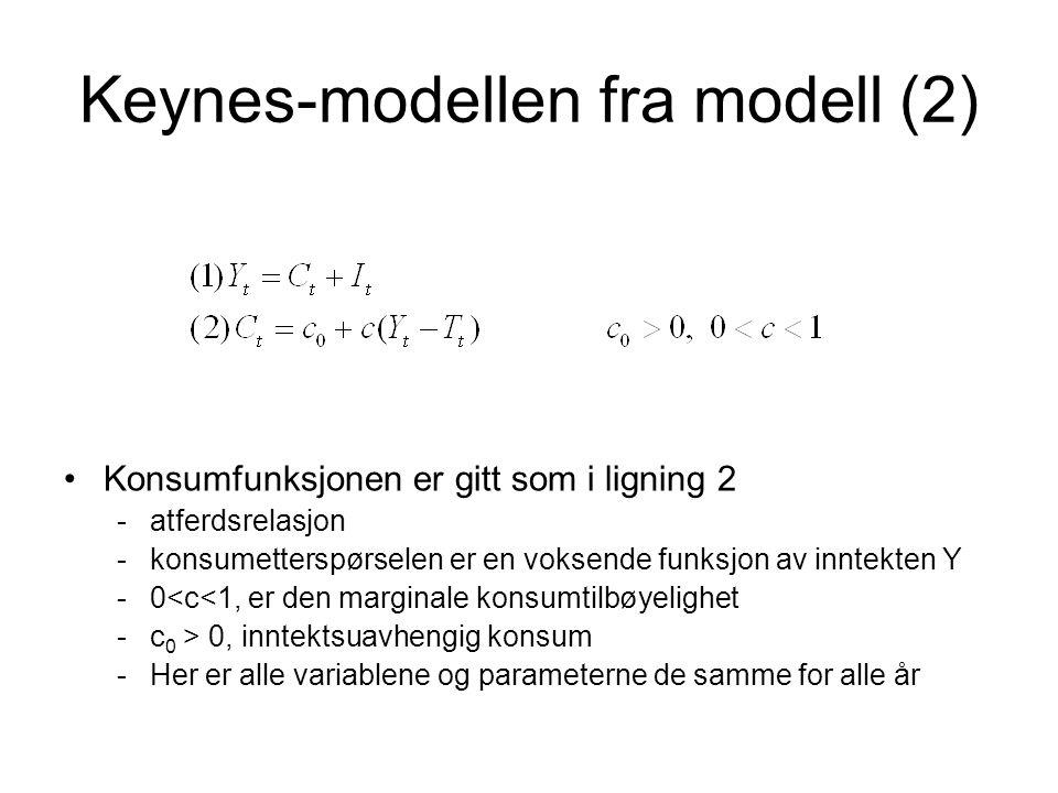 Keynes-modellen fra modell (2) Konsumfunksjonen er gitt som i ligning 2 -atferdsrelasjon -konsumetterspørselen er en voksende funksjon av inntekten Y -0<c<1, er den marginale konsumtilbøyelighet -c 0 > 0, inntektsuavhengig konsum -Her er alle variablene og parameterne de samme for alle år