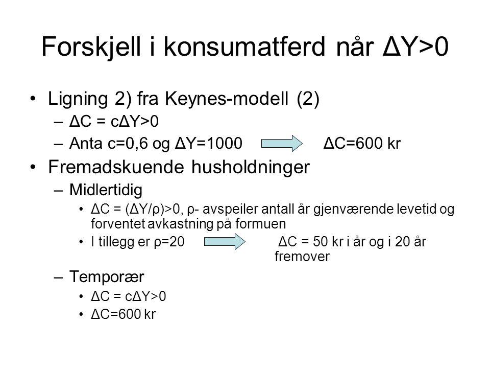 Forskjell i konsumatferd når ΔY>0 Ligning 2) fra Keynes-modell (2) –ΔC = cΔY>0 –Anta c=0,6 og ΔY=1000ΔC=600 kr Fremadskuende husholdninger –Midlertidig ΔC = (ΔY/ρ)>0, ρ- avspeiler antall år gjenværende levetid og forventet avkastning på formuen I tillegg er ρ=20 ΔC = 50 kr i år og i 20 år fremover –Temporær ΔC = cΔY>0 ΔC=600 kr