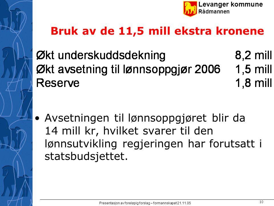 Levanger kommune Rådmannen Presentasjon av foreløpig forslag – formannskapet 21.11.05 10 Bruk av de 11,5 mill ekstra kronene Avsetningen til lønnsoppg