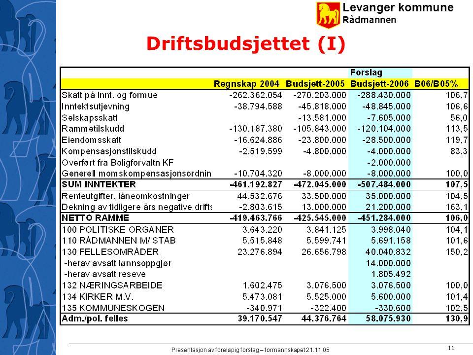 Levanger kommune Rådmannen Presentasjon av foreløpig forslag – formannskapet 21.11.05 11 Driftsbudsjettet (I)