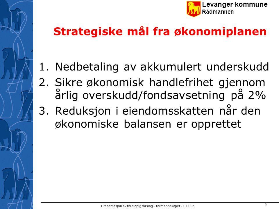 Levanger kommune Rådmannen Presentasjon av foreløpig forslag – formannskapet 21.11.05 2 Strategiske mål fra økonomiplanen 1.Nedbetaling av akkumulert