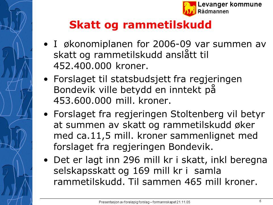 Levanger kommune Rådmannen Presentasjon av foreløpig forslag – formannskapet 21.11.05 6 Skatt og rammetilskudd I økonomiplanen for 2006-09 var summen