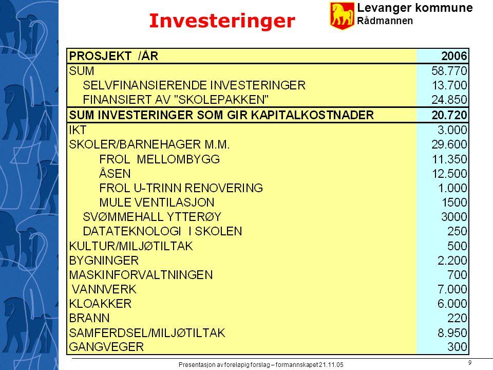 Levanger kommune Rådmannen Presentasjon av foreløpig forslag – formannskapet 21.11.05 9 Investeringer