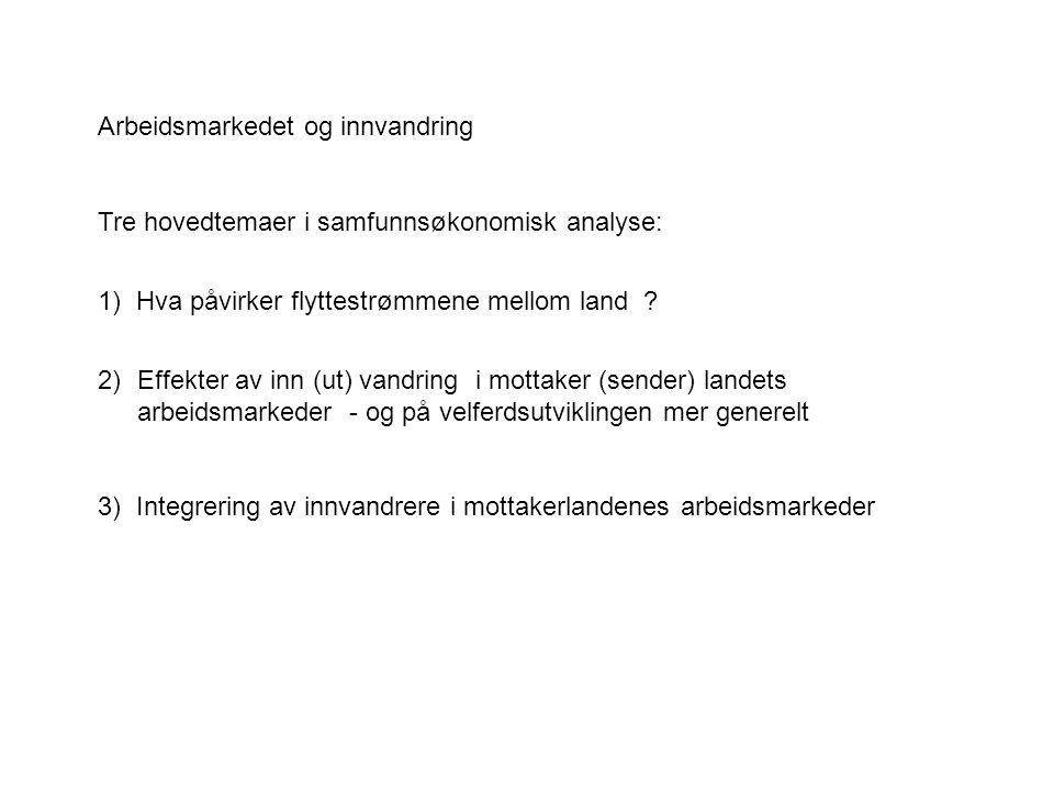 Norsk arbeidsinnvandringspolitikk – i etterkrigstiden -Felles arbeidsmarked med de andre nordiske landene fra 1954 -Fram til 1975 relativt svake restriksjoner på arbeidsgiveres mulighet for å rekkerutere arbeidskraft fra land utenfor Norden.