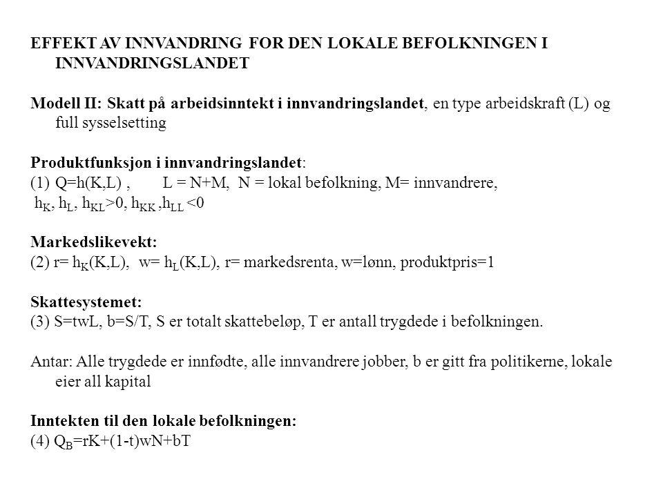 EFFEKT AV INNVANDRING FOR DEN LOKALE BEFOLKNINGEN I INNVANDRINGSLANDET Modell II: Skatt på arbeidsinntekt i innvandringslandet, en type arbeidskraft (